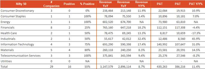 BankofBaroda-3200-Crore